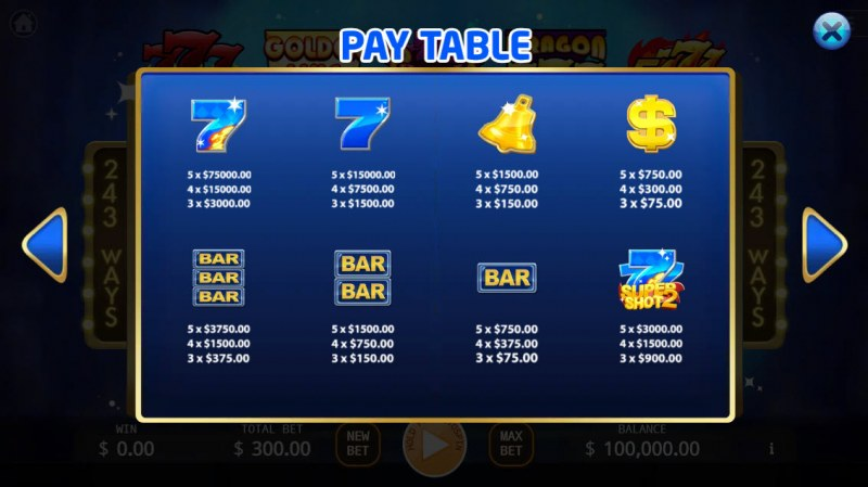 Super Shot 2 :: Paytable