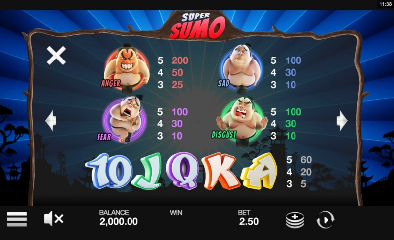 Super Sumo :: Paytable