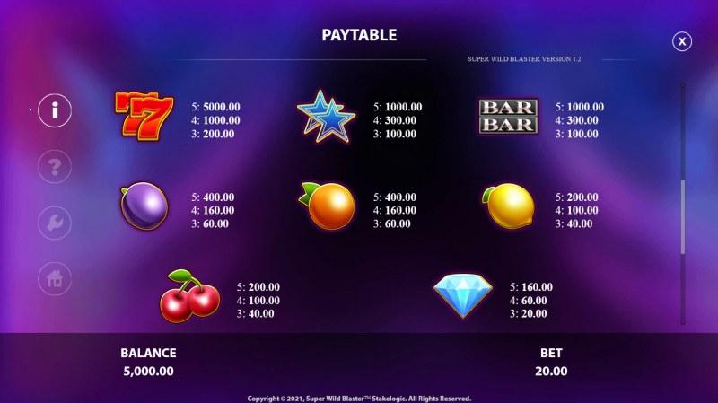 Super Wild Blaster :: Paytable