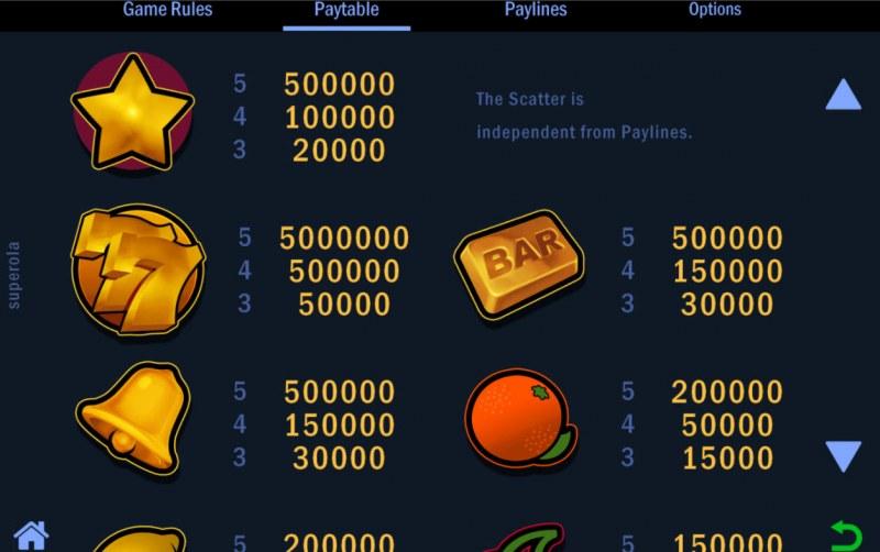 Superola :: Paytable - High Value Symbols