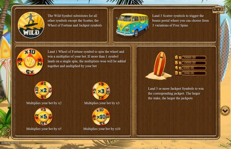 Surfin' Reels :: Scatter Symbol Rules