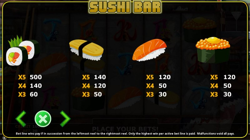 Sushi Bar :: Paytable - High Value Symbols