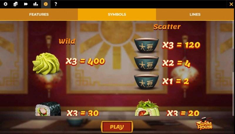 Sushi House :: Paytable - High Value Symbols