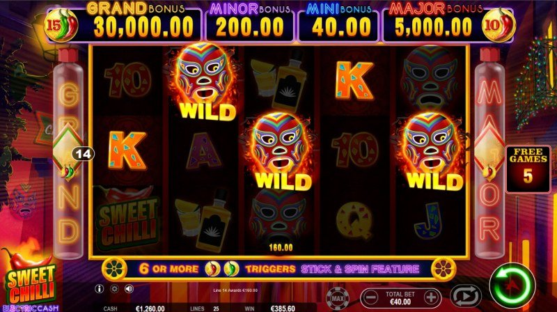 Sweet Chilli Electric Cash :: A five of a kind win