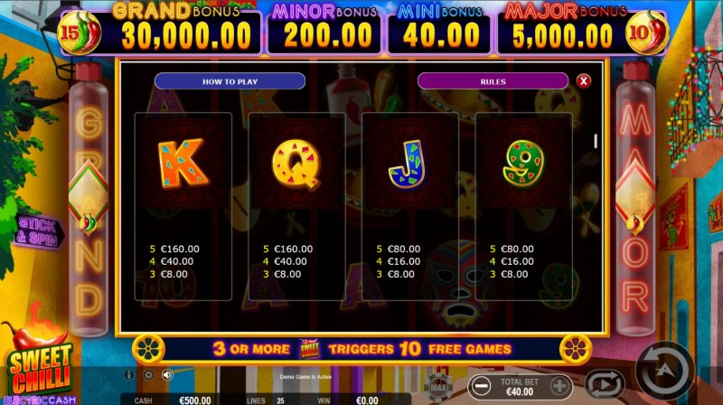 Sweet Chilli Electric Cash :: Paytable - Low Value Symbols