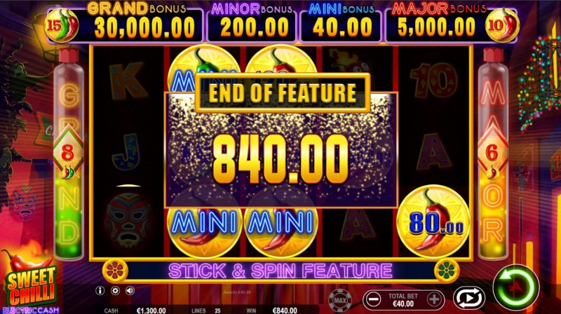 Sweet Chilli Electric Cash :: Total Feature Payout