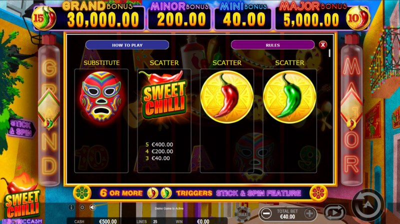 Sweet Chilli Electric Cash :: Wild and Scatter Rules
