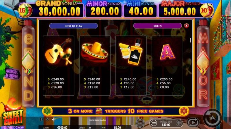 Sweet Chilli Electric Cash :: Paytable - Medium Value Symbols
