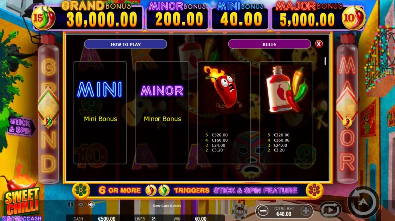 Sweet Chilli Electric Cash :: Paytable - High Value Symbols