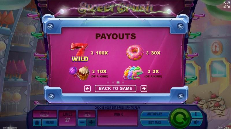 Sweet Crush :: Paytable