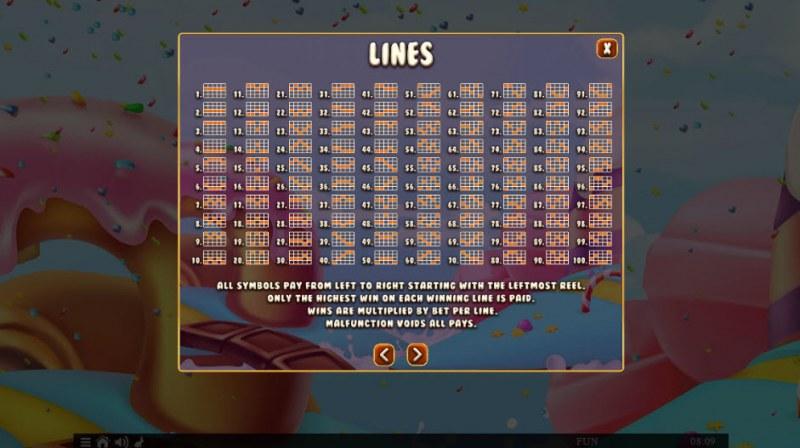 Sweet Win :: Paylines 1-100