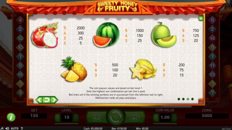 Sweety Honey Fruity :: Paytable - High Value Symbols