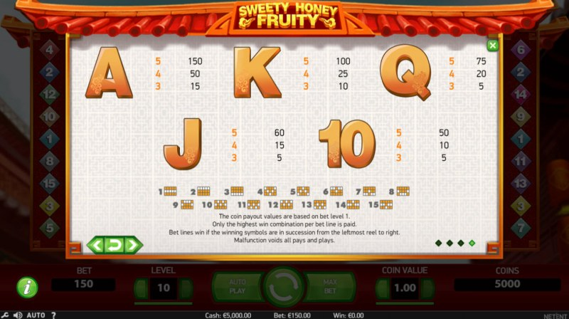 Sweety Honey Fruity :: Paytable - Low Value Symbols