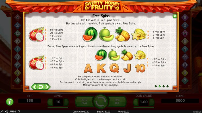 Sweety Honey Fruity :: Free Spins Rules
