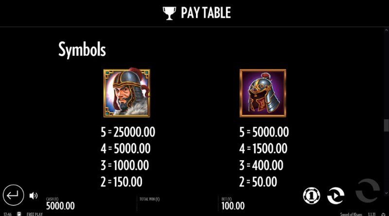 Sword of Khans :: Paytable - High Value Symbols