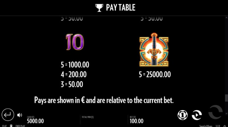 Sword of Khans :: Paytable - Low Value Symbols