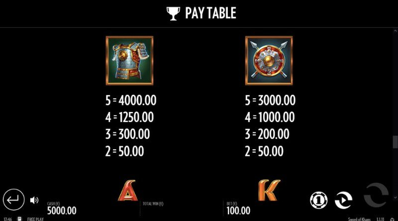 Sword of Khans :: Paytable - Medium Value Symbols