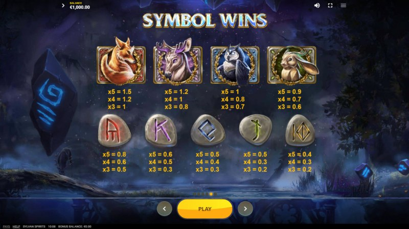 Sylvan Spirits :: Paytable