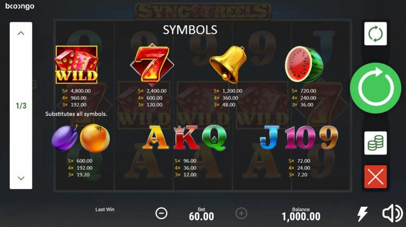Sync Reels :: Paytable