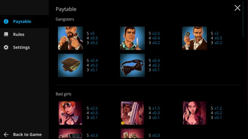 Syndicate :: Paytable
