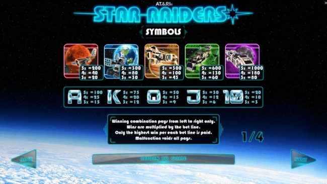 Star Raiders :: Slot game symbols paytable featuring outerspace themed icons.