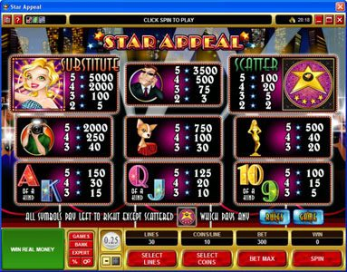Play slots at UK Casino Club: UK Casino Club featuring the Video Slots Star Appeal with a maximum payout of $12,500