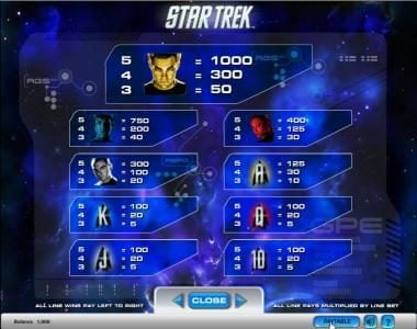 Star Trek slot game payout table