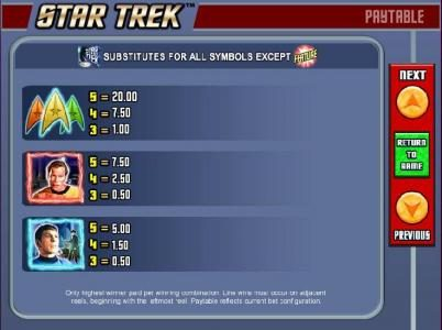Star Trek: Piece of the Action :: Slot Game Symbols Paytable - Only highest winner paid per winning combination. Paytable reflects current bet configuration. Line pays must occur on adjacent reels, beginning with the leftmost reel.