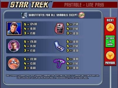 Star Trek: Red Alert :: Slot Game Symbols Paytable continued - Only highest winner paid per winning combination. Paytable reflects current bet configuration. Line pays must occur on adjacent reels, beginning with the leftmost reel.