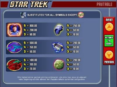 DruckGluck featuring the Video Slots Star Trek: Trek through Time with a maximum payout of $40,000