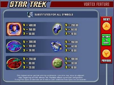 Club Vulkan featuring the Video Slots Star Trek: Trek through Time with a maximum payout of $40,000