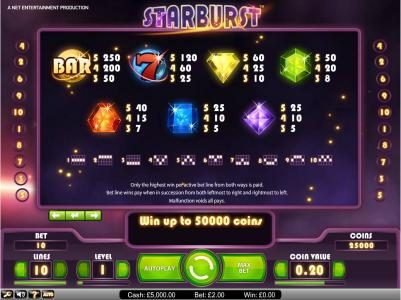 Spinzilla featuring the Video Slots Starburst with a maximum payout of $2,500