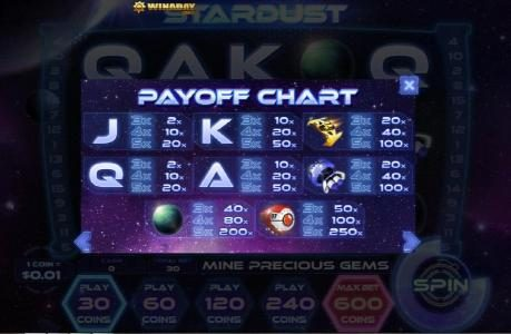 Crypto Slots featuring the Video Slots Stardust with a maximum payout of $200