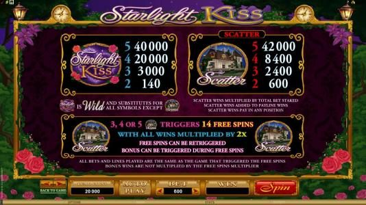 Starlight Kiss :: wild and scatter symbols paytable. 3 or more scatter symbols triggers 14 free spins with all wins multiplied by 2x