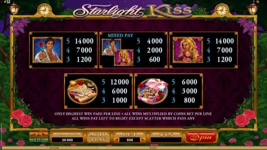 Slot Planet featuring the Video Slots Starlight Kiss with a maximum payout of $10,000