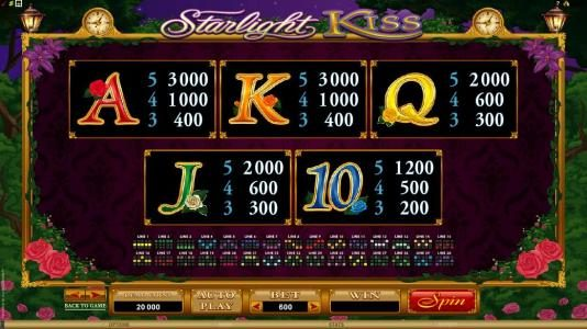 Mr Play featuring the Video Slots Starlight Kiss with a maximum payout of $10,000