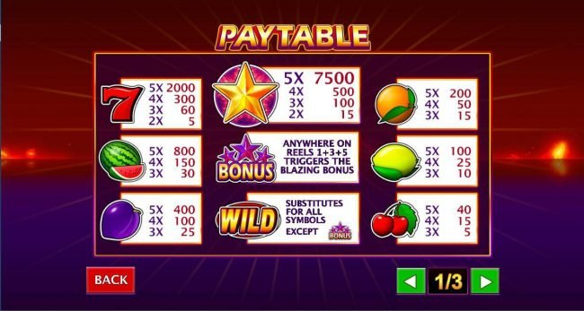 City Club Casino featuring the Video Slots Stars Ablaze with a maximum payout of $3,750,000