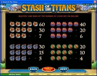 Nostalgia Casino featuring the Video Slots Stash of the Titans with a maximum payout of $200,000