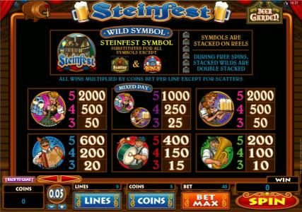 Casinsi featuring the Video Slots Steinfest with a maximum payout of $5,000