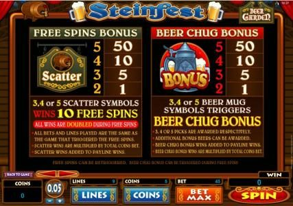 Roxy Palace featuring the Video Slots Steinfest with a maximum payout of $5,000