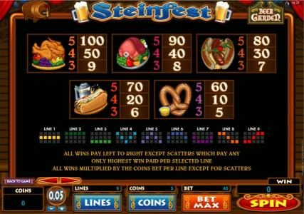Play slots at Wild Jack: Wild Jack featuring the Video Slots Steinfest with a maximum payout of $5,000