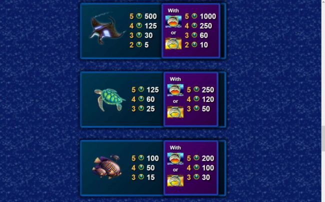Stellar Jackpots with Dolphin Gold :: High value slot game symbols paytable.