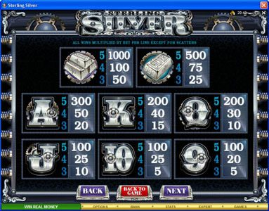 Play slots at Wixstars: Wixstars featuring the Video Slots Sterling Silver with a maximum payout of $200,000
