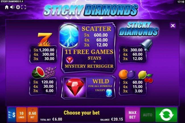 Sticky Diamonds :: Paytable