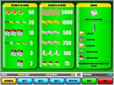 Stock Exchange :: slot game symbols paytable