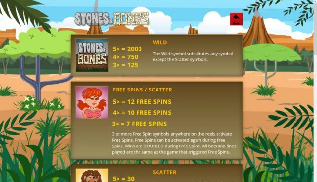 Big Dollar featuring the Video Slots Stones & Bones with a maximum payout of $5,0000