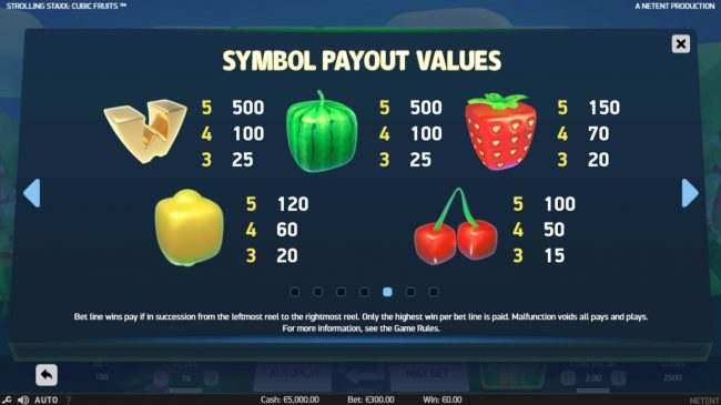 Vegas Winner featuring the Video Slots Strolling Staxx Cubic Fruits with a maximum payout of $100,000