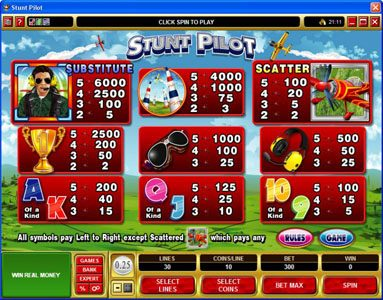 Lucky Nugget featuring the Video Slots Stunt Pilot with a maximum payout of $29,300
