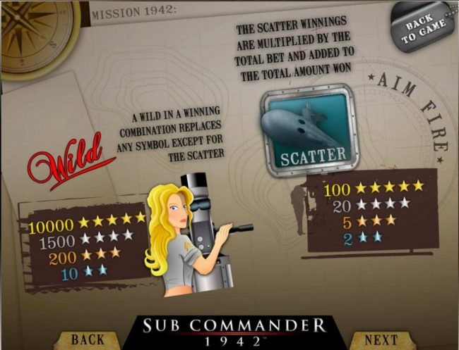 Play slots at Astralbet: Astralbet featuring the Video Slots Sub Commander 1942 with a maximum payout of $30,000