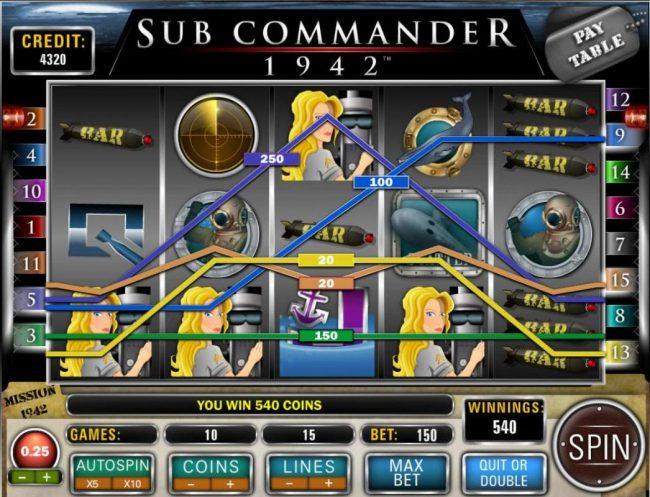 Money Reels featuring the Video Slots Sub Commander 1942 with a maximum payout of $30,000